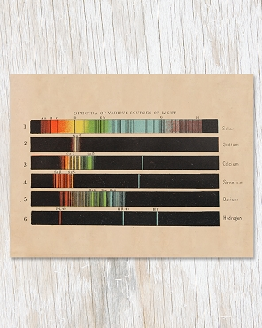 Spectra of Various Sources of Light Greeting Card